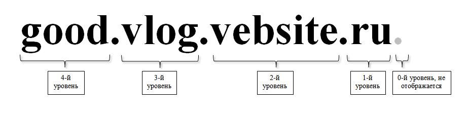 газпромбанк кредит потребительский онлайн заявка официальный сайт